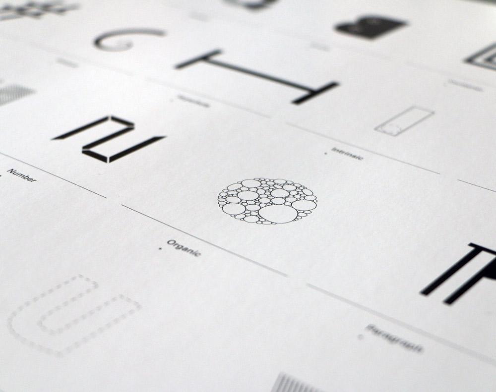 diseño de lámina Alphabet by Minimizán presentación de lámina alfabeto completo detalle